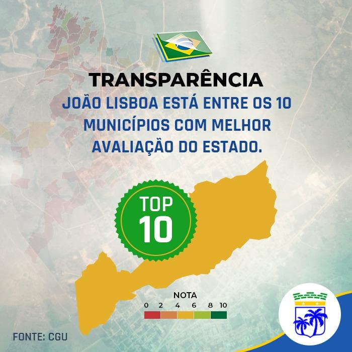 João Lisboa é destaque em transparência na região